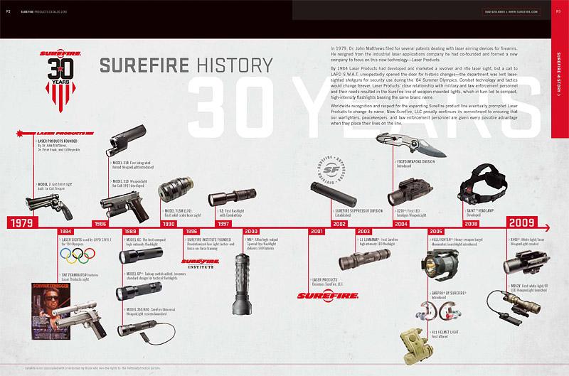 【米軍御用達】SUREFIRE 50【フラッシュライト】 YouTube動画>1本 ->画像>20枚