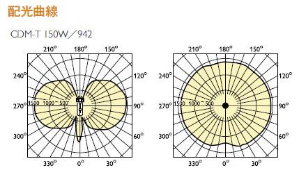 Cutter CW800 Ultimate Utility Gants vache Grain Cuir Renforcé PVC Patches